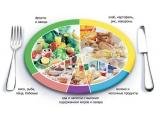 Серебряная мечта - иконка «питание» в Губахе